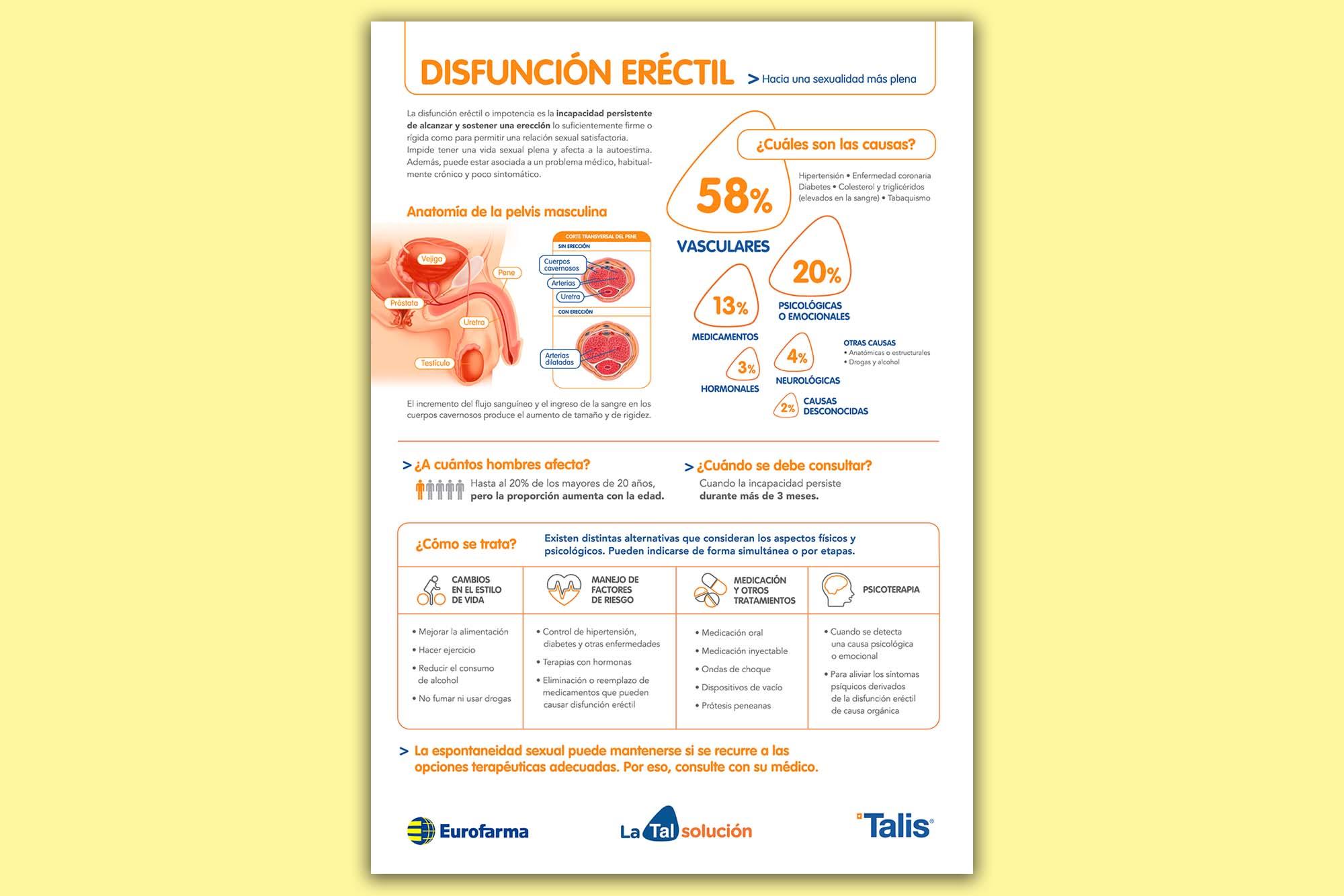 disfuncion-erectil-1